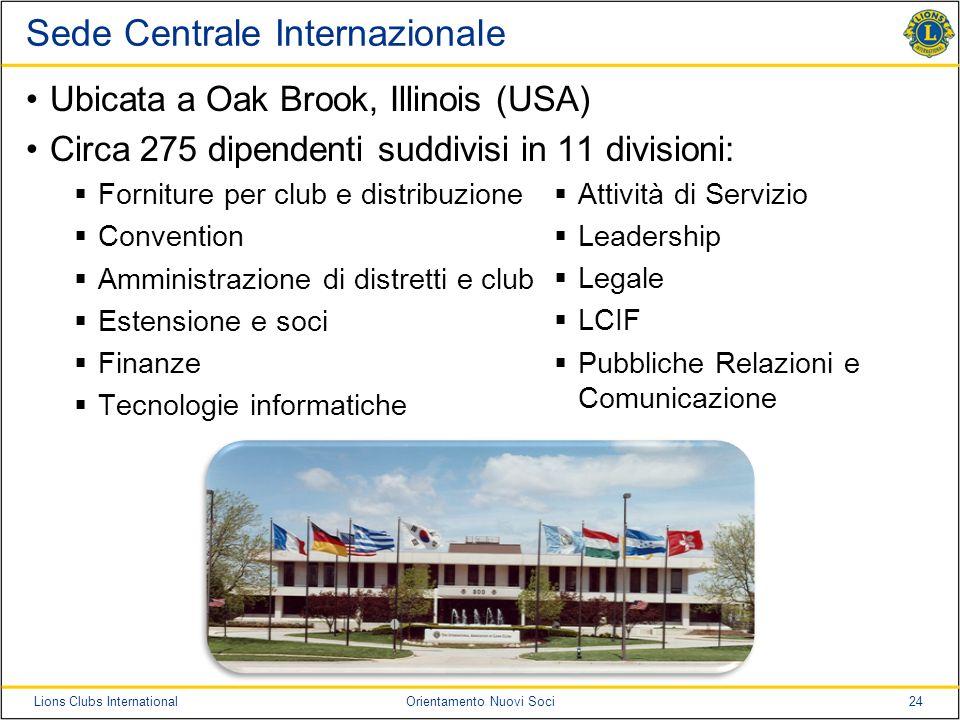 Sede Centrale Internazionale