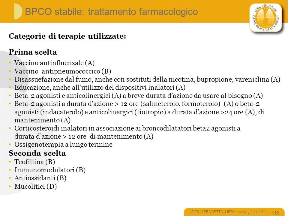 BPCO stabile: trattamento farmacologico