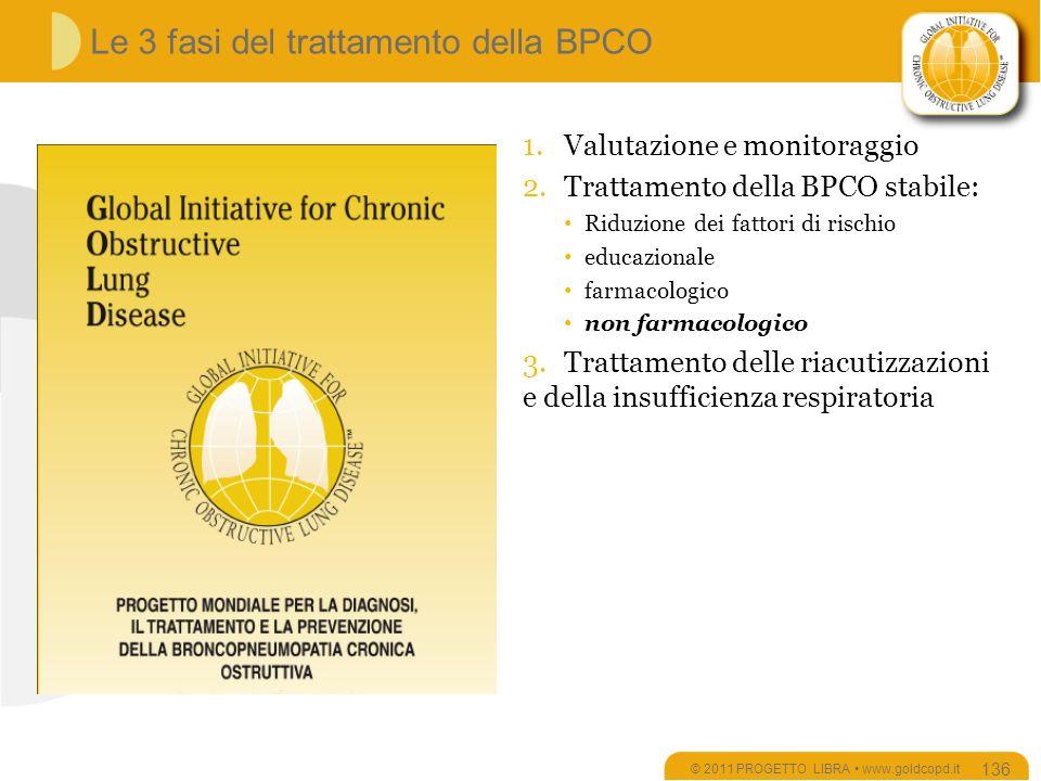 Le 3 fasi del trattamento della BPCO