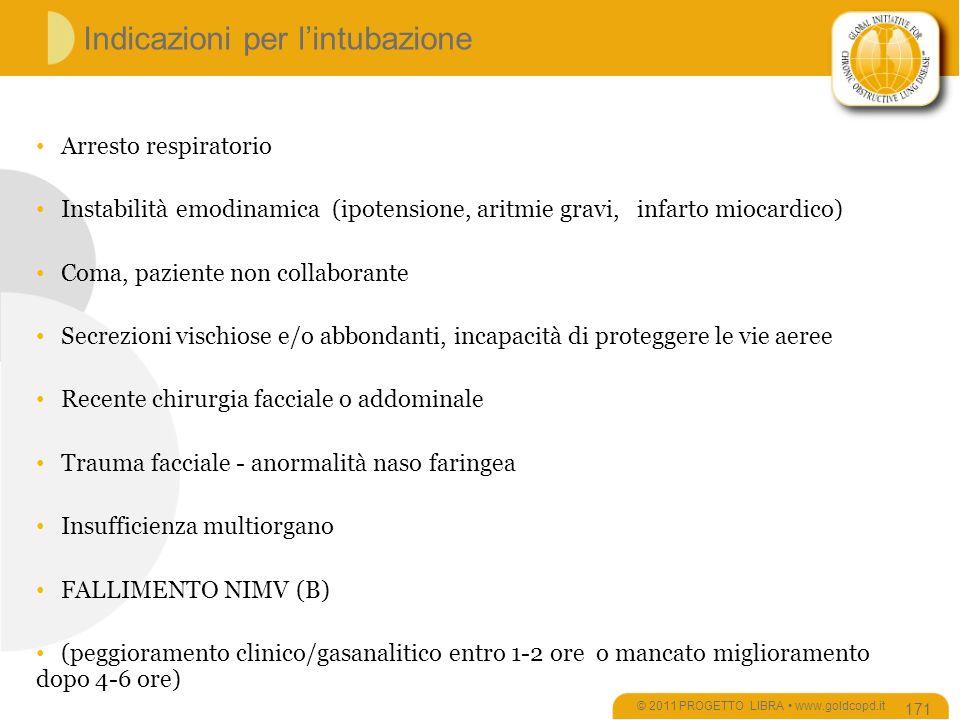 Indicazioni per l'intubazione