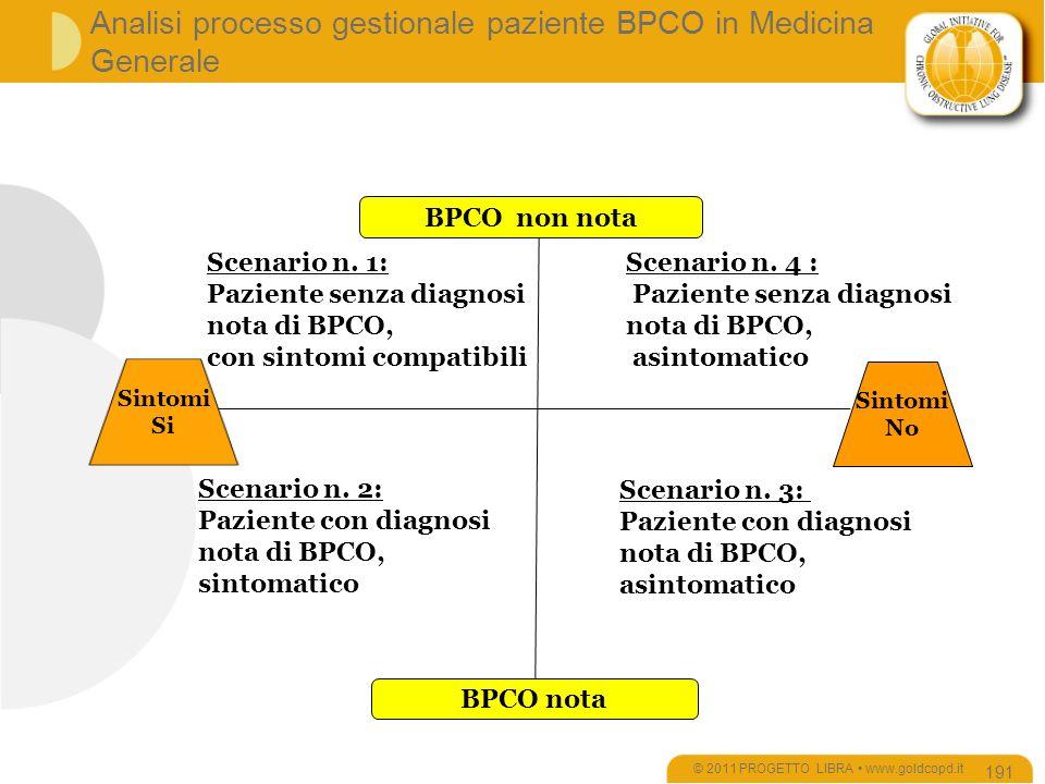 Analisi processo gestionale paziente BPCO in Medicina Generale
