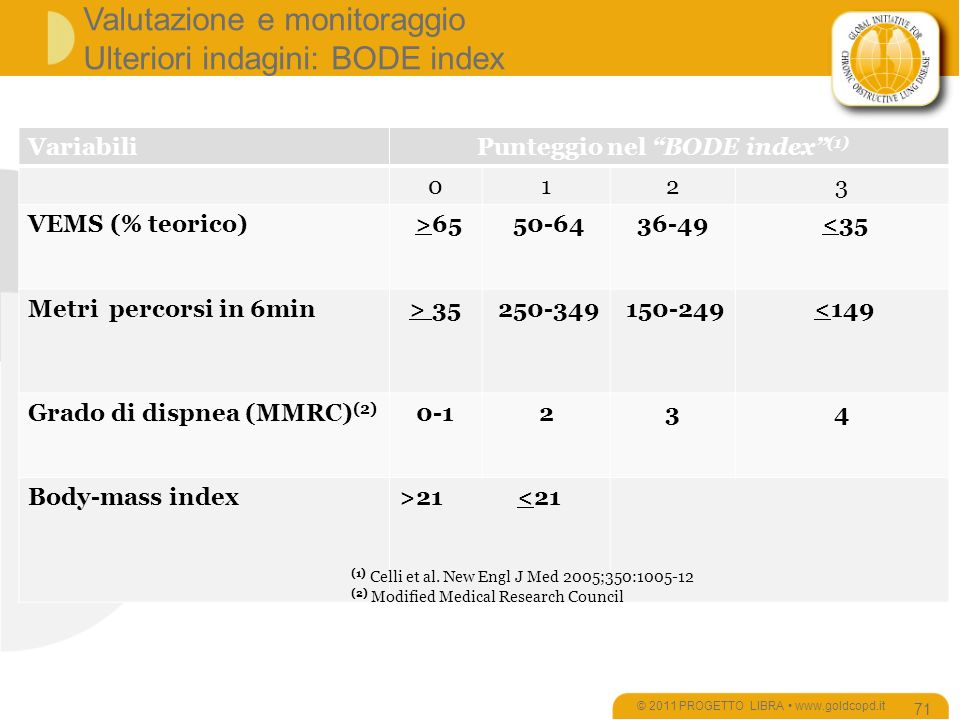 Valutazione e monitoraggio Ulteriori indagini: BODE index