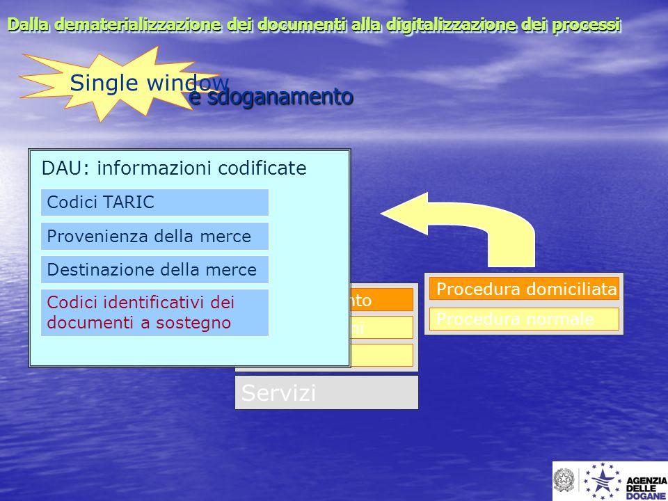 Single window e sdoganamento Servizi DAU: informazioni codificate