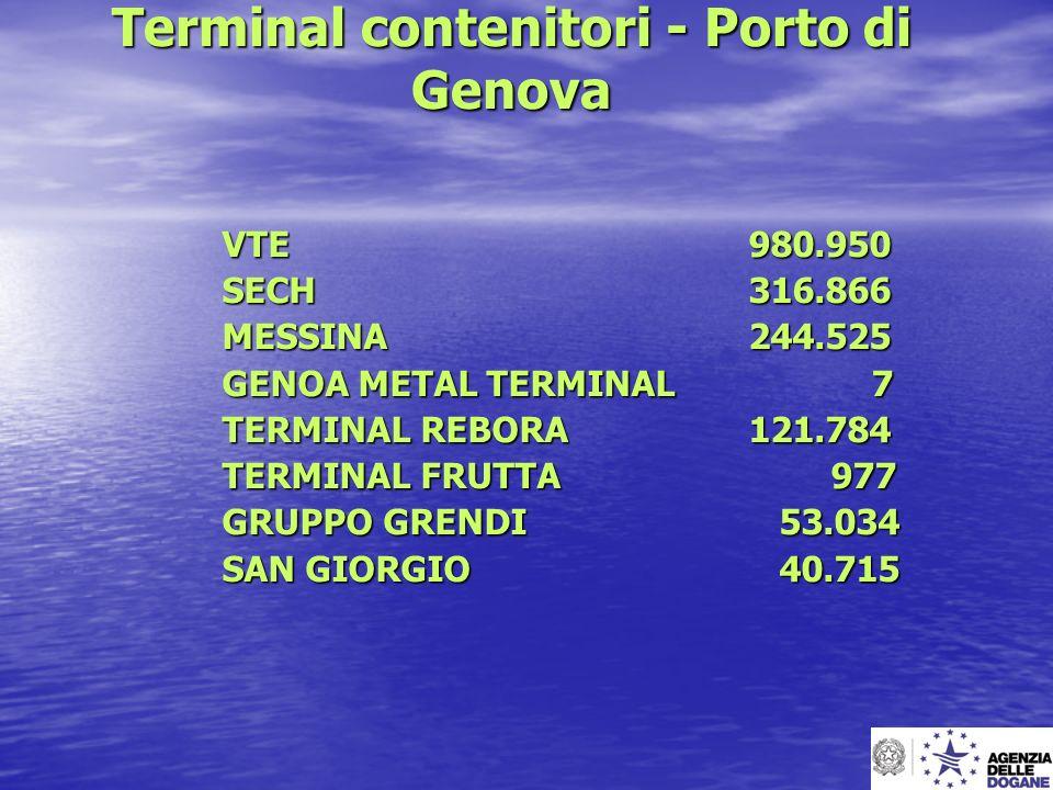 Terminal contenitori - Porto di Genova