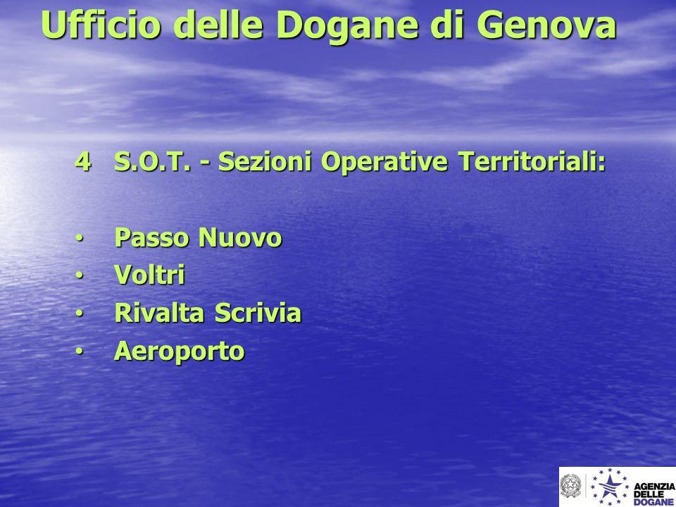 Ufficio delle Dogane di Genova