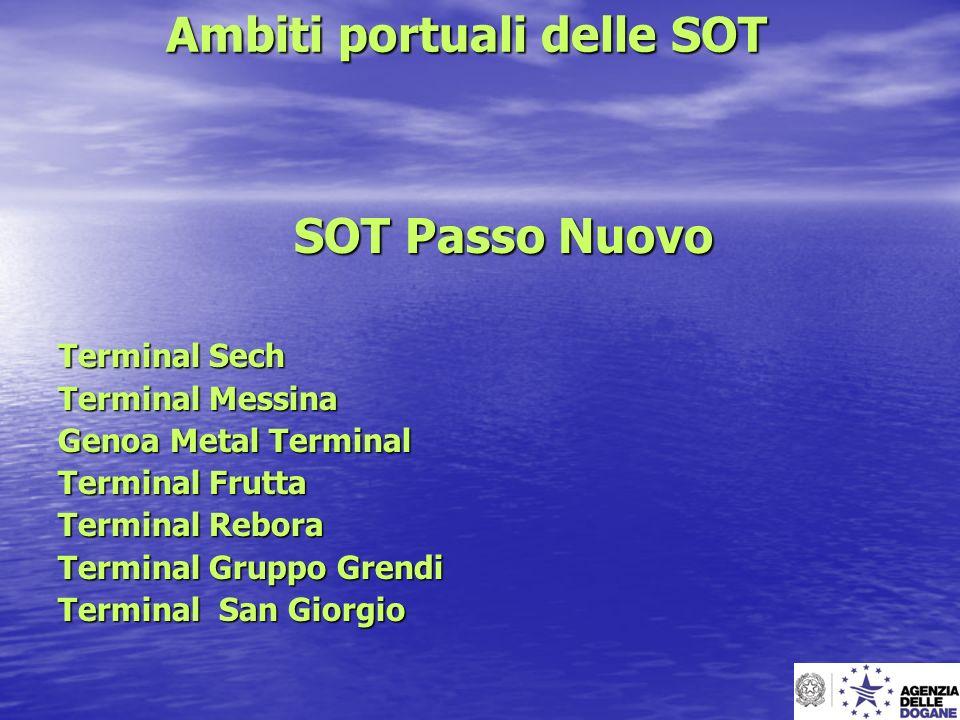Ambiti portuali delle SOT