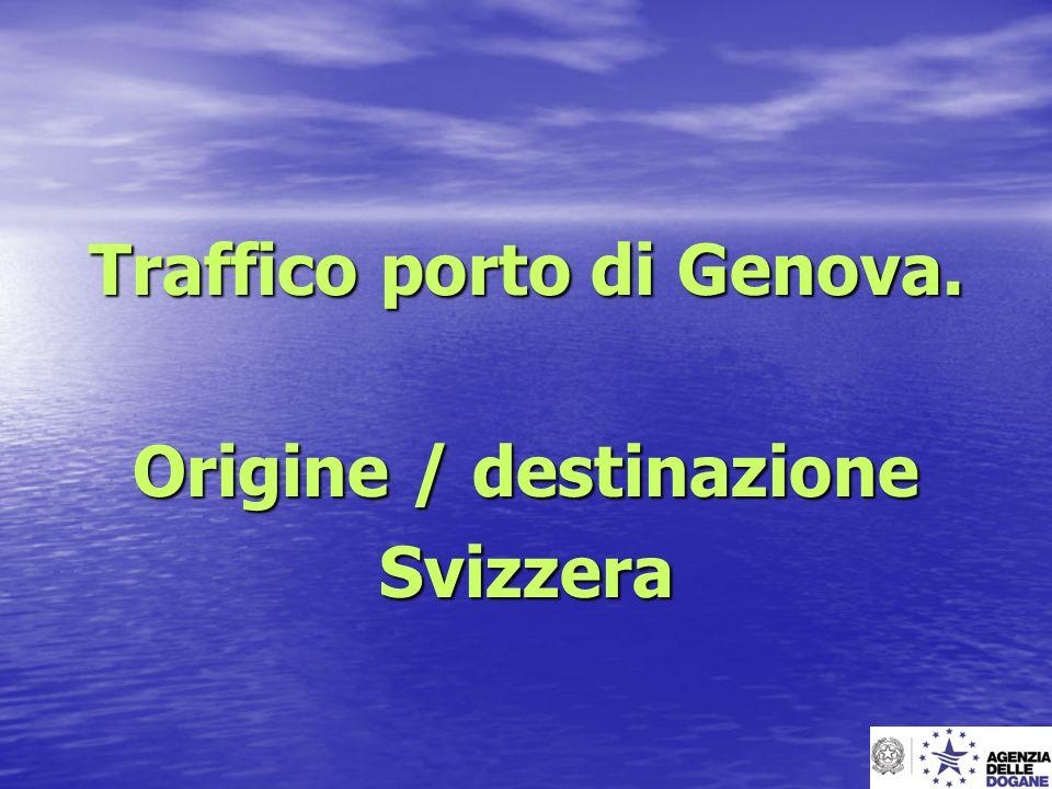 Traffico porto di Genova. Origine / destinazione