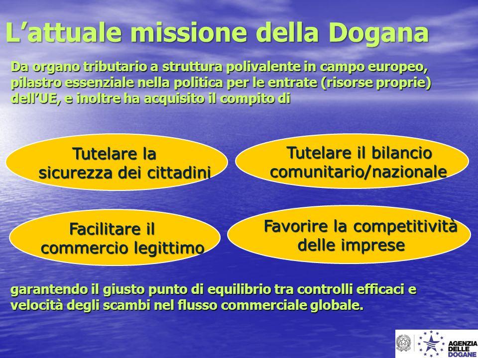 L'attuale missione della Dogana