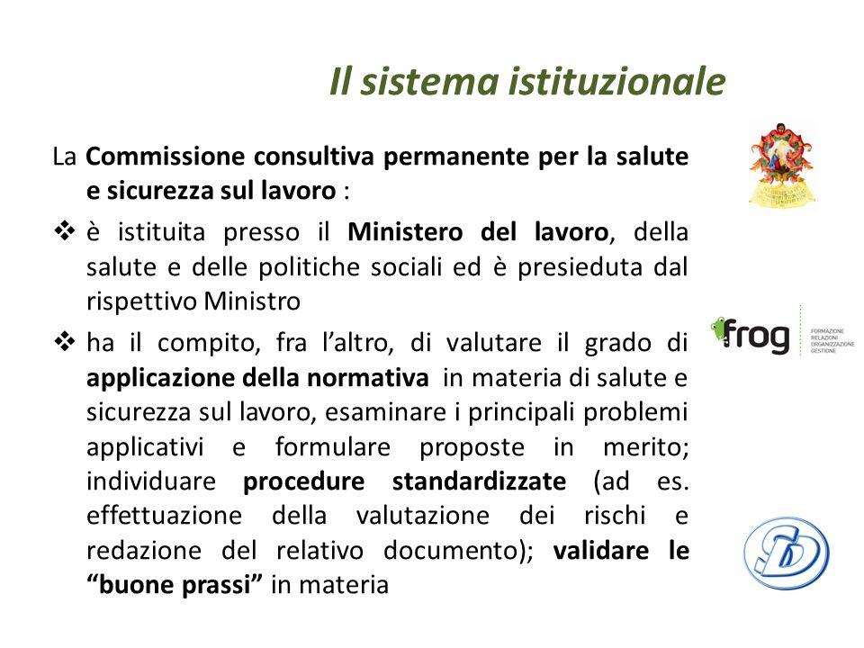 Il sistema istituzionale