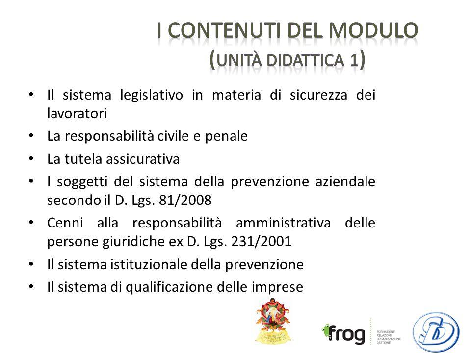 I contenuti del modulo (unità didattica 1)