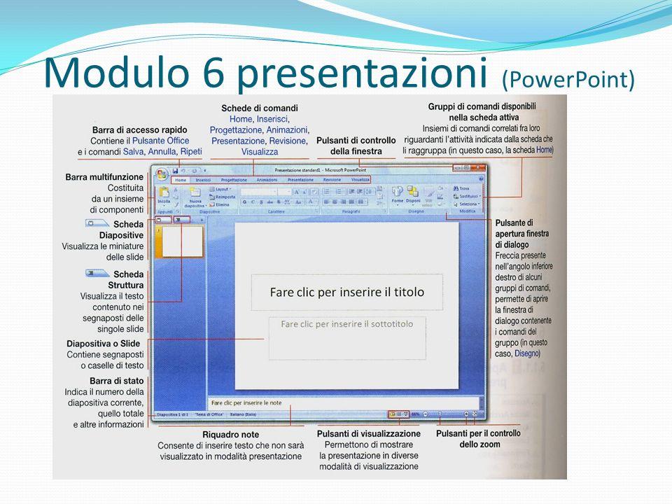Modulo 6 presentazioni (PowerPoint)