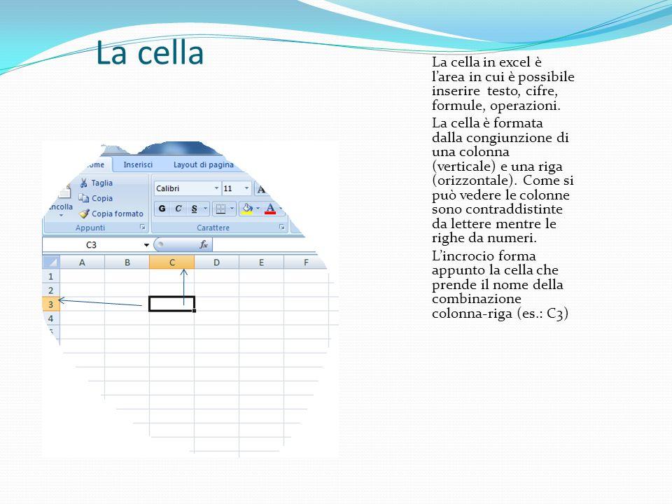 La cella La cella in excel è l'area in cui è possibile inserire testo, cifre, formule, operazioni.