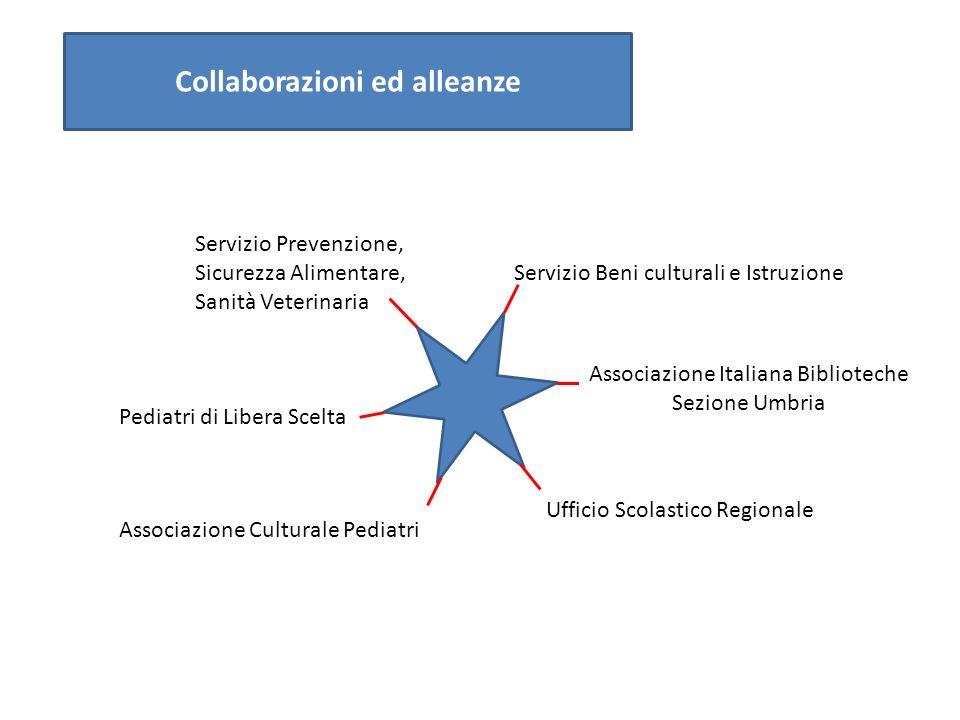 Collaborazioni ed alleanze