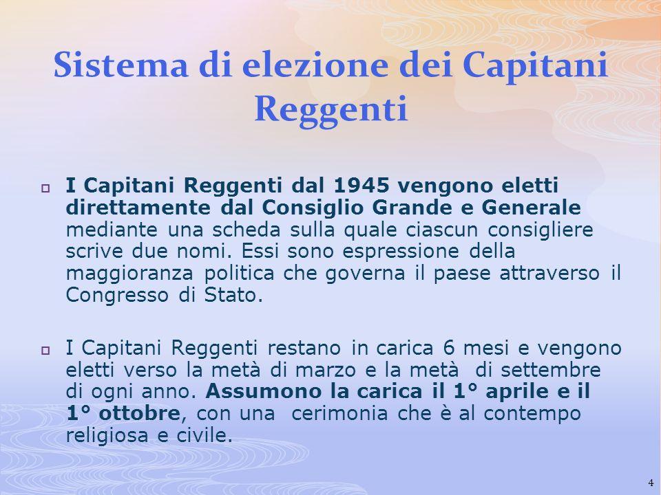 Sistema di elezione dei Capitani Reggenti