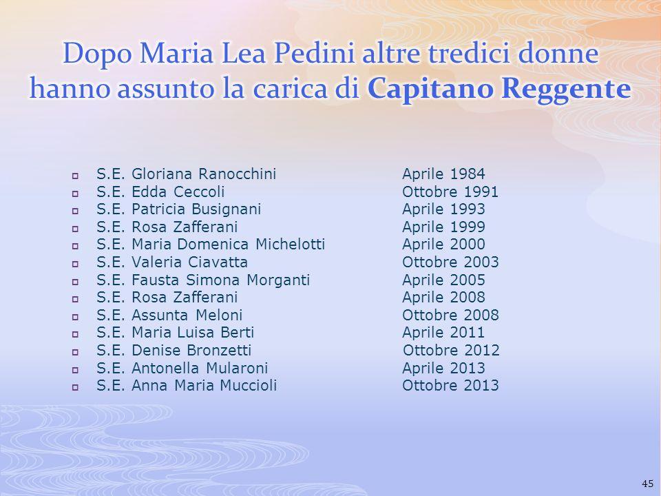 Dopo Maria Lea Pedini altre tredici donne hanno assunto la carica di Capitano Reggente