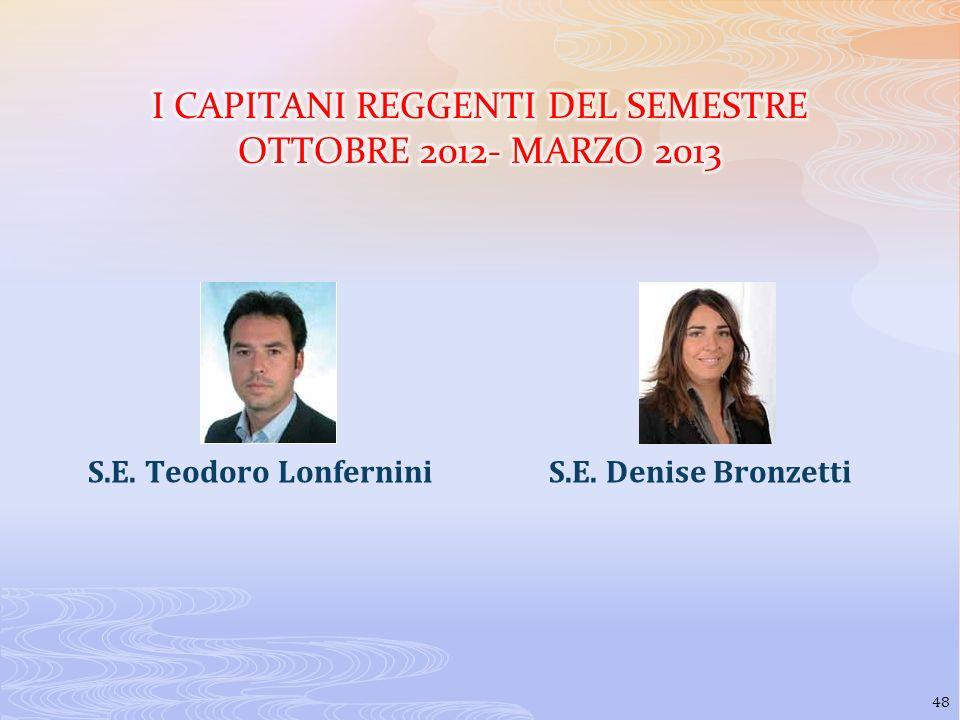 I CAPITANI REGGENTI DEL SEMESTRE OTTOBRE 2012- MARZO 2013