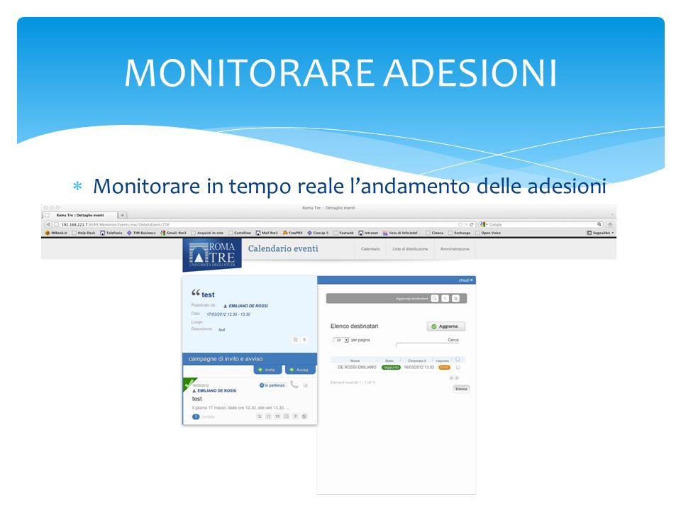 MONITORARE ADESIONI Monitorare in tempo reale l'andamento delle adesioni
