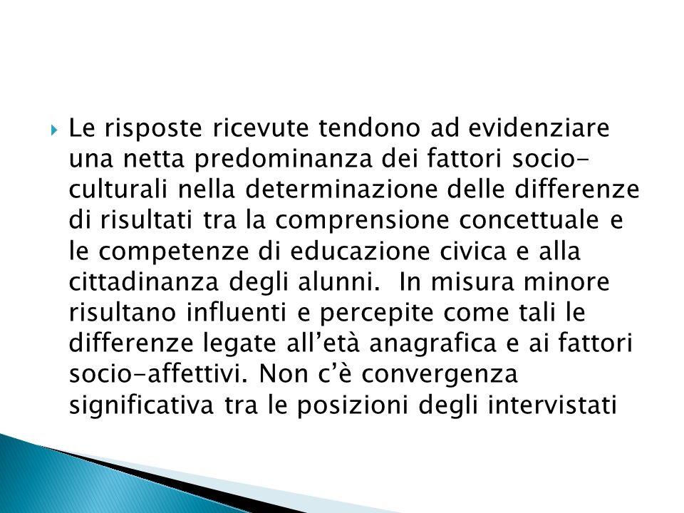Le risposte ricevute tendono ad evidenziare una netta predominanza dei fattori socio- culturali nella determinazione delle differenze di risultati tra la comprensione concettuale e le competenze di educazione civica e alla cittadinanza degli alunni.