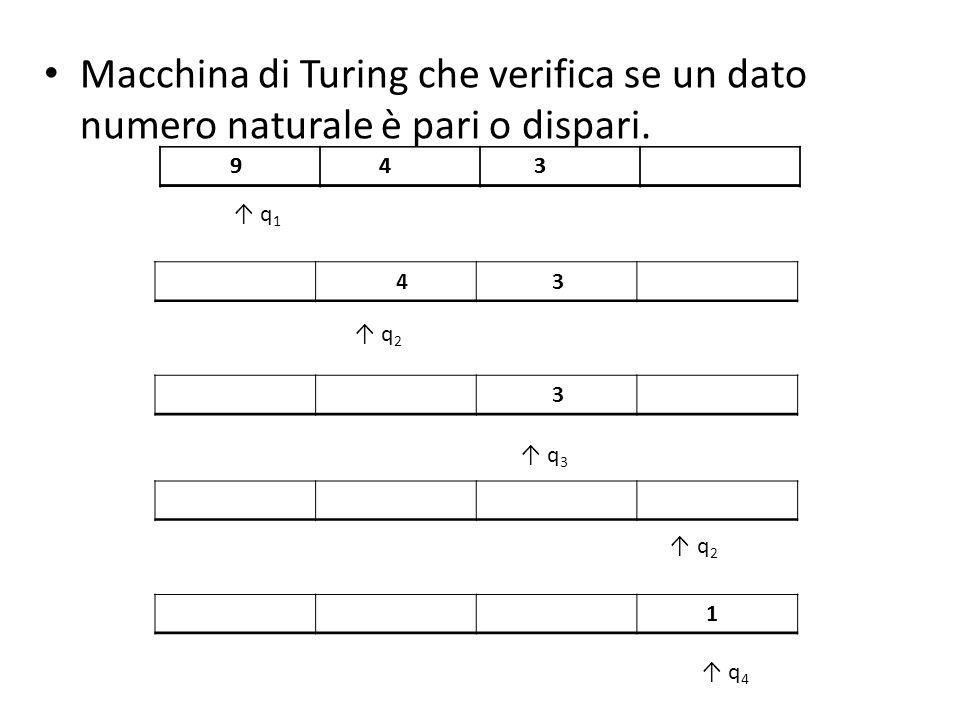Macchina di Turing che verifica se un dato numero naturale è pari o dispari.