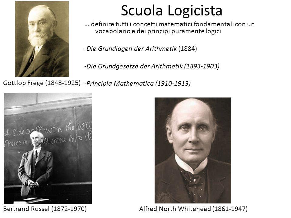 Scuola Logicista … definire tutti i concetti matematici fondamentali con un vocabolario e dei principi puramente logici.