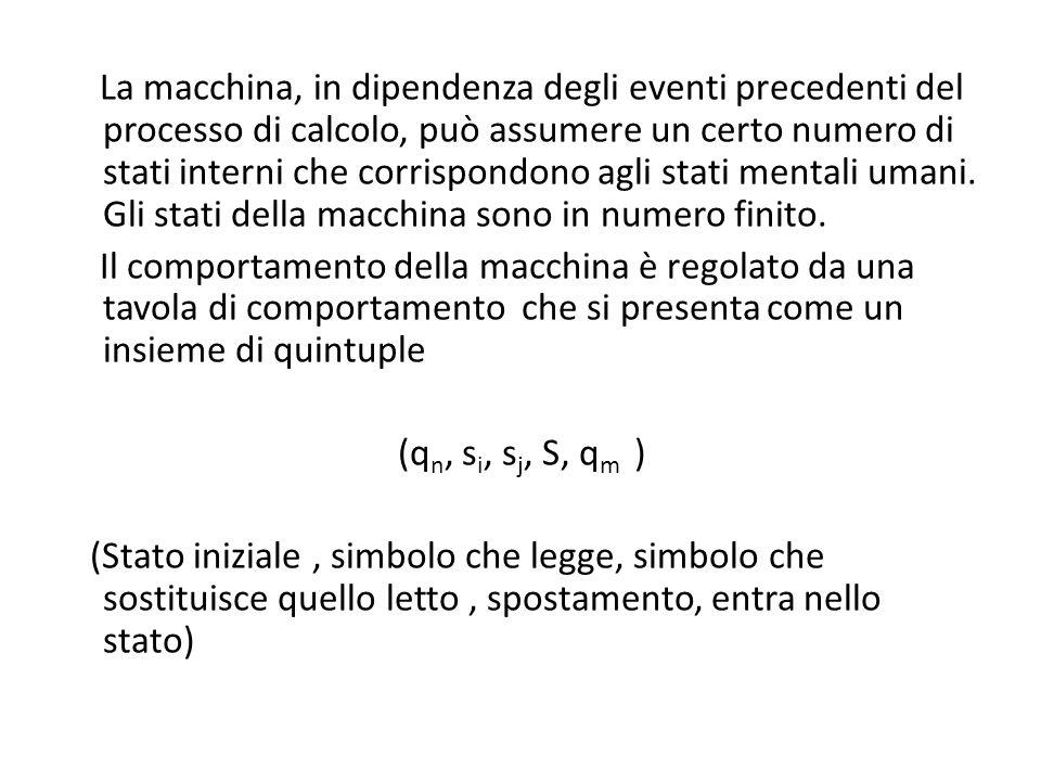 La macchina, in dipendenza degli eventi precedenti del processo di calcolo, può assumere un certo numero di stati interni che corrispondono agli stati mentali umani. Gli stati della macchina sono in numero finito.