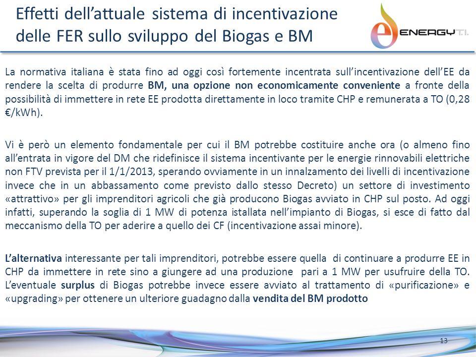 Effetti dell'attuale sistema di incentivazione delle FER sullo sviluppo del Biogas e BM