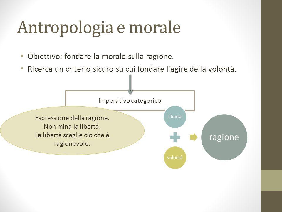 Antropologia e morale ragione