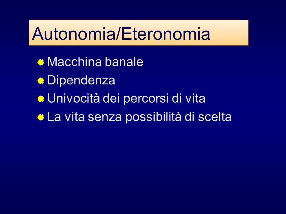 Autonomia/Eteronomia