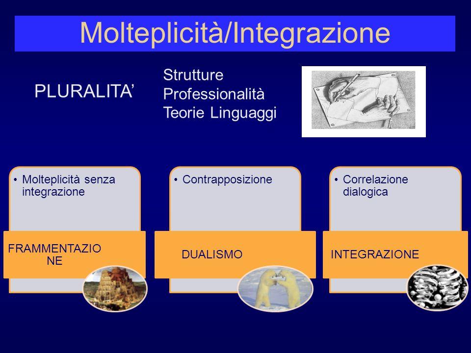 Molteplicità/Integrazione