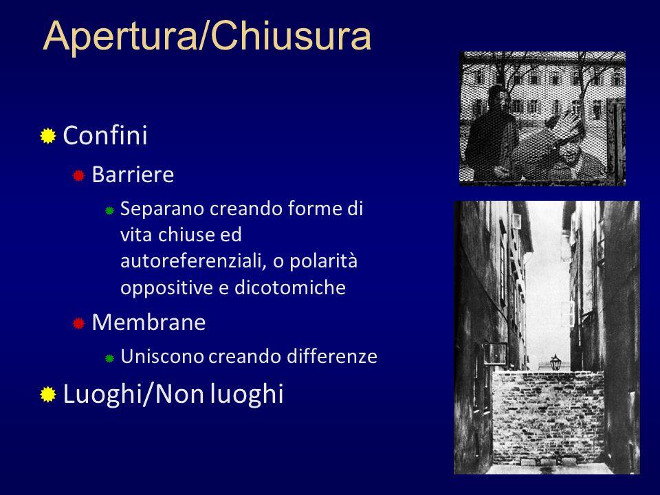 Apertura/Chiusura Confini Luoghi/Non luoghi Barriere Membrane