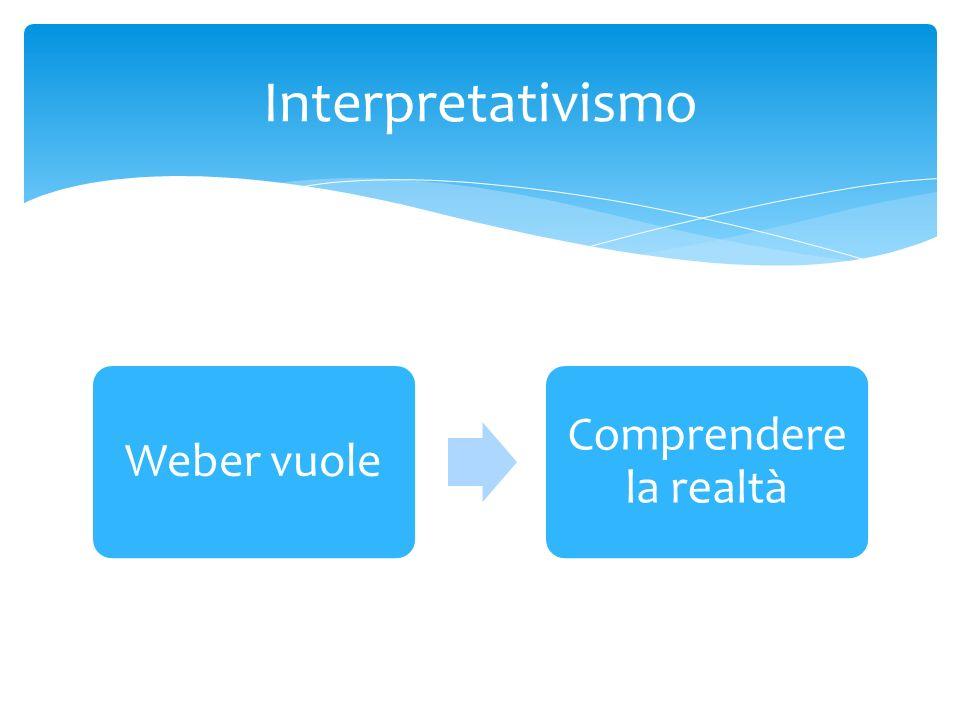 Interpretativismo Weber vuole Comprendere la realtà
