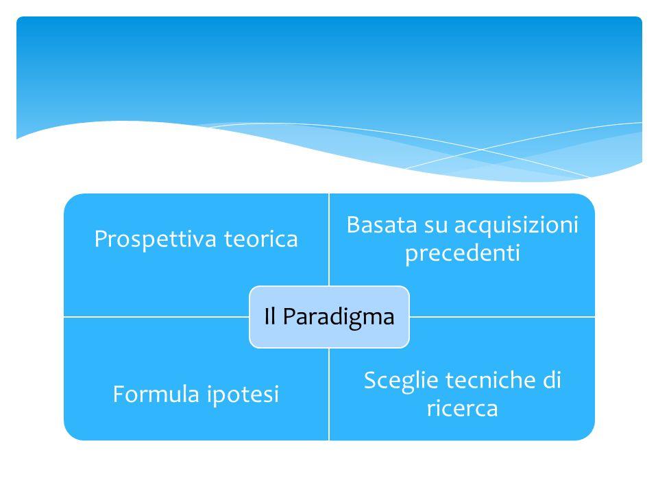 Basata su acquisizioni precedenti Formula ipotesi