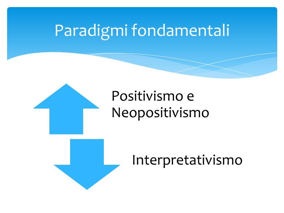 Paradigmi fondamentali