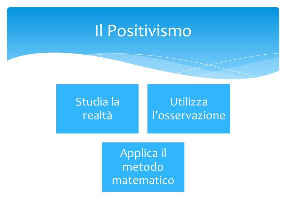 Il Positivismo Studia la realtà Utilizza l'osservazione