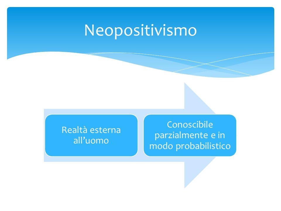 Neopositivismo Conoscibile parzialmente e in modo probabilistico