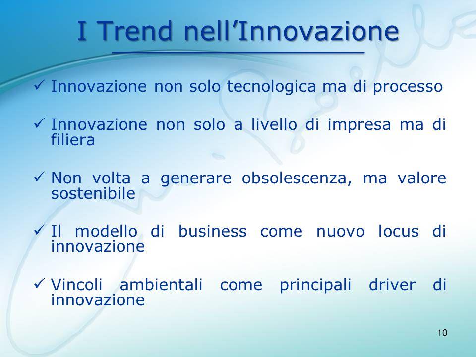 I Trend nell'Innovazione