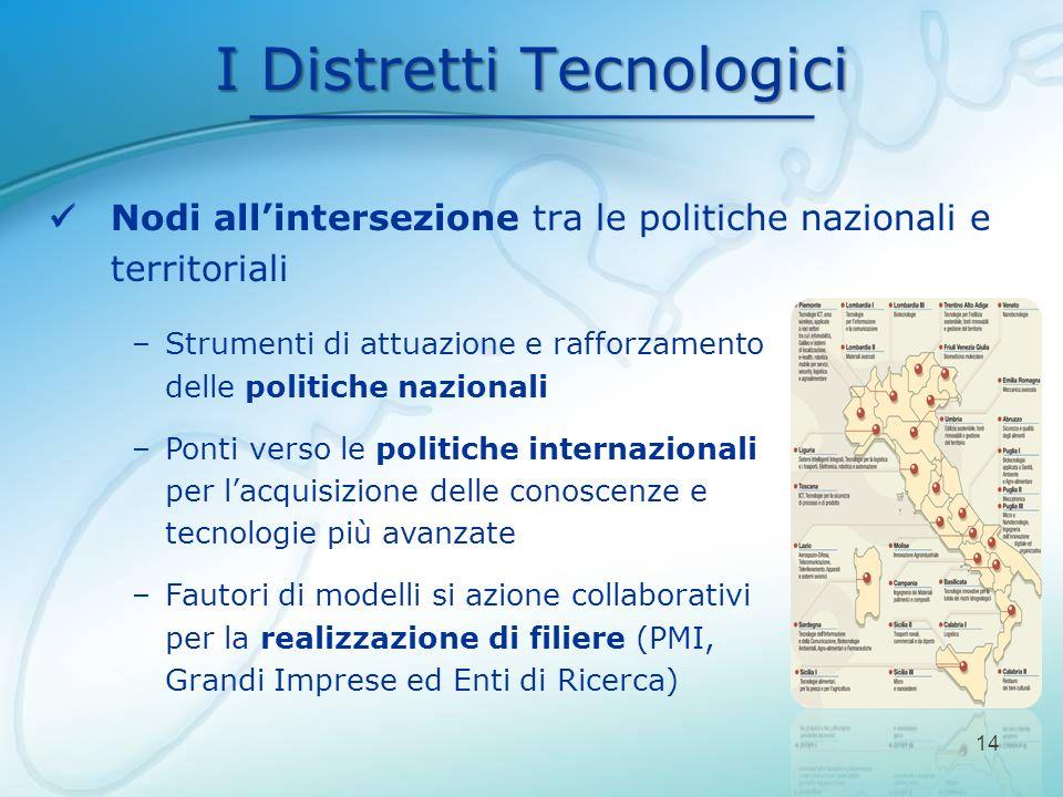 I Distretti Tecnologici