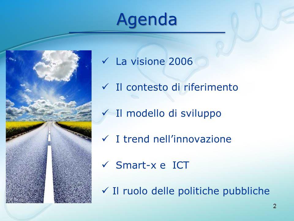 Agenda La visione 2006 Il contesto di riferimento