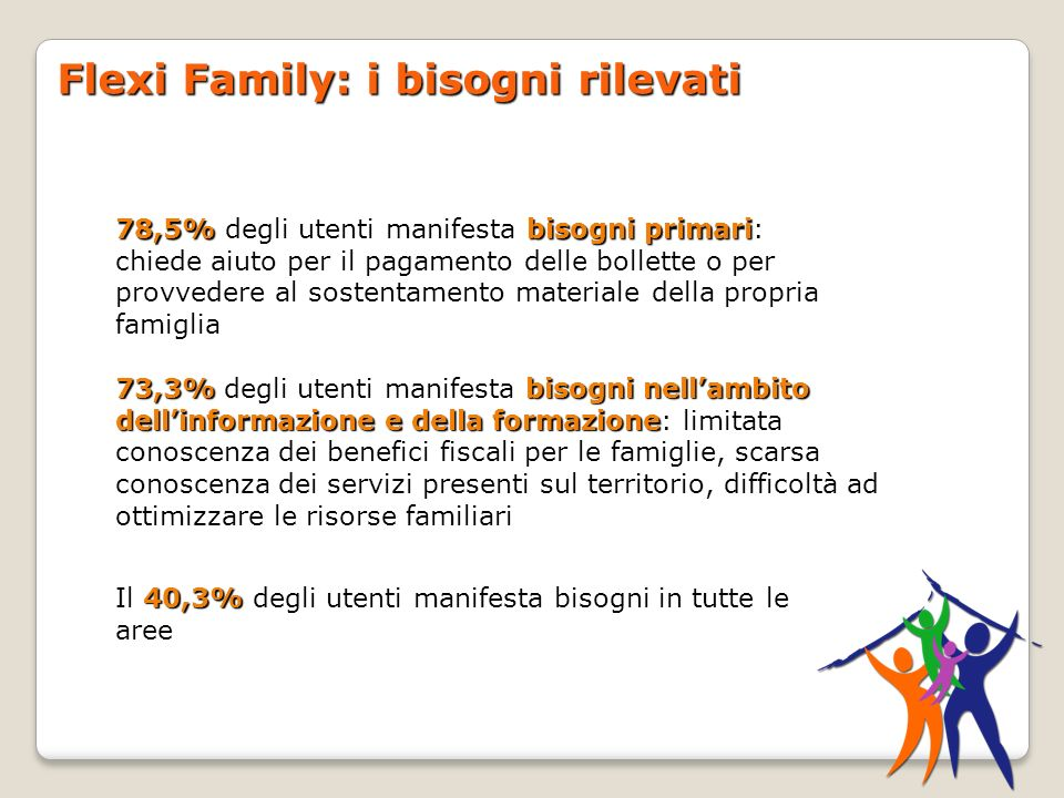 Flexi Family: i bisogni rilevati