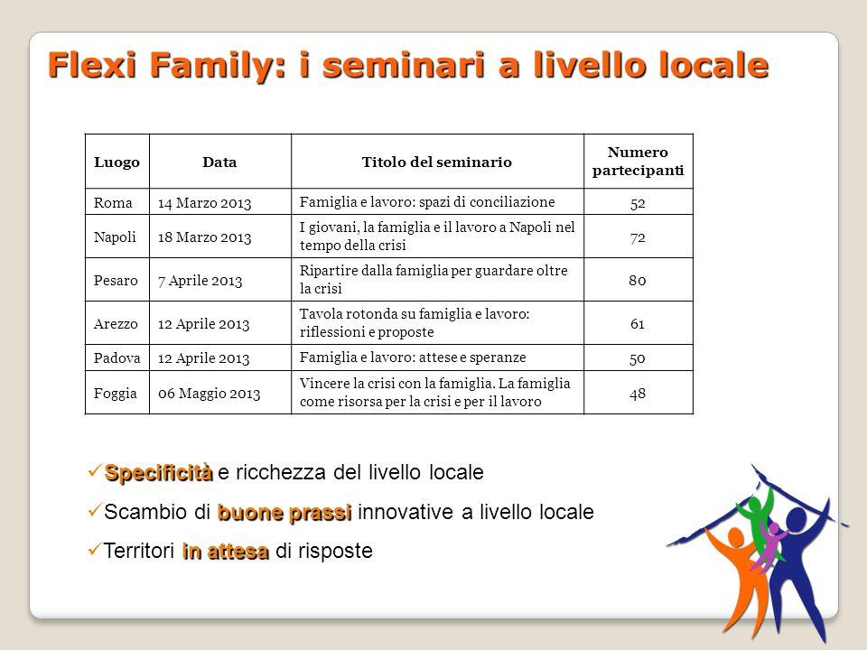 Flexi Family: i seminari a livello locale