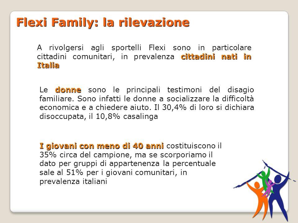 Flexi Family: la rilevazione