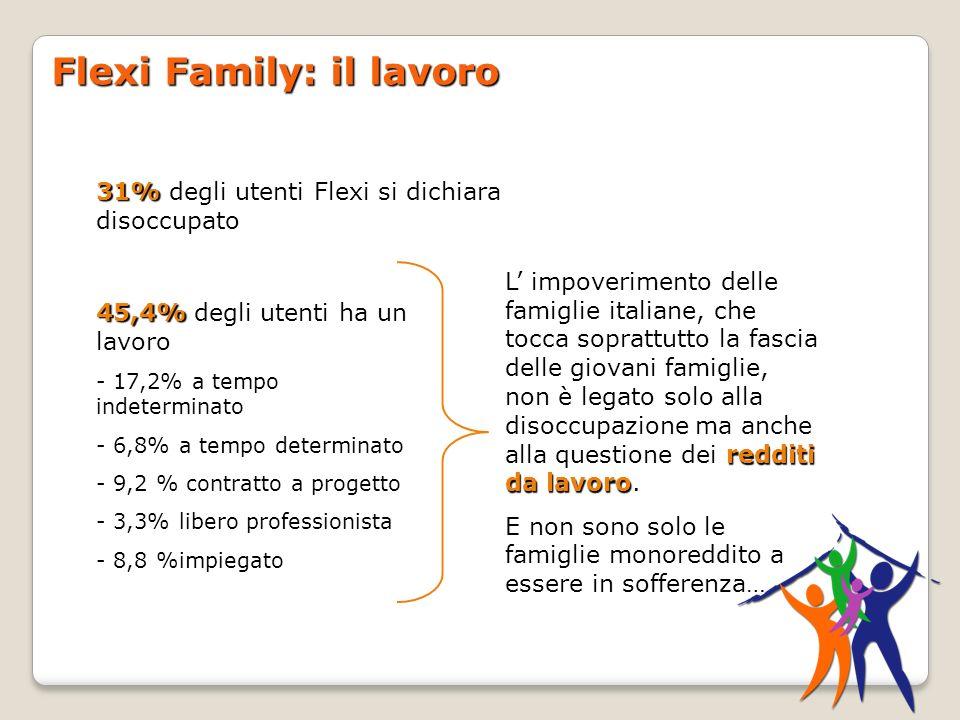 Flexi Family: il lavoro
