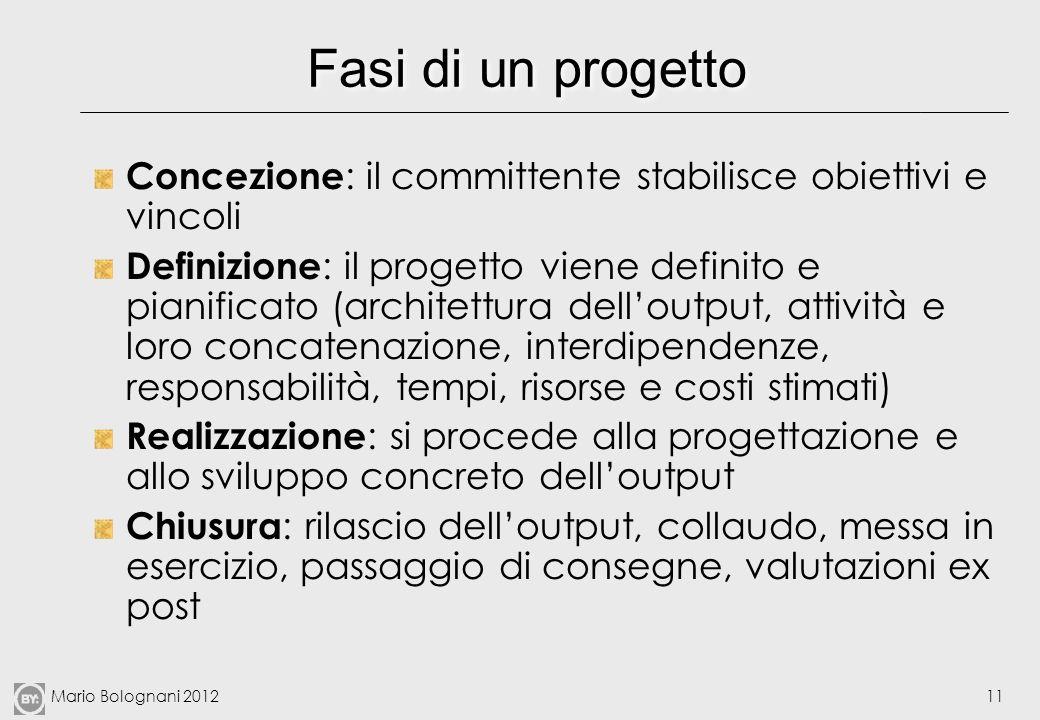 Fasi di un progetto Concezione: il committente stabilisce obiettivi e vincoli.