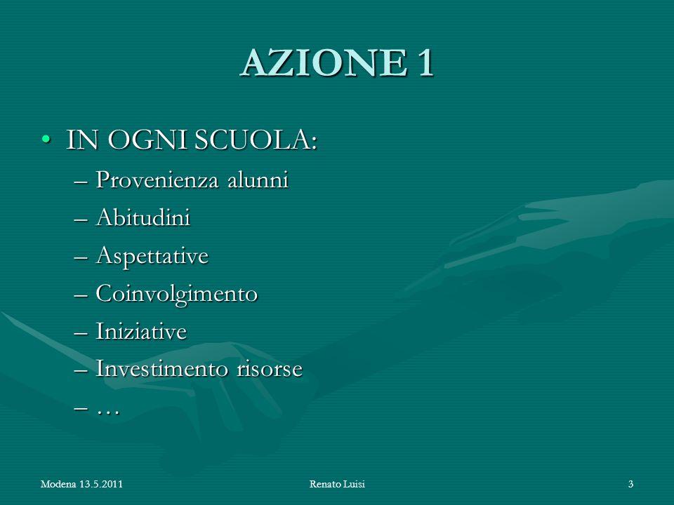 AZIONE 1 IN OGNI SCUOLA: Provenienza alunni Abitudini Aspettative