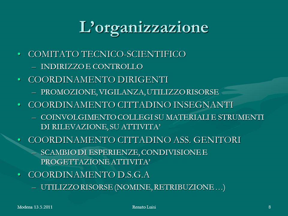 L'organizzazione COMITATO TECNICO-SCIENTIFICO COORDINAMENTO DIRIGENTI