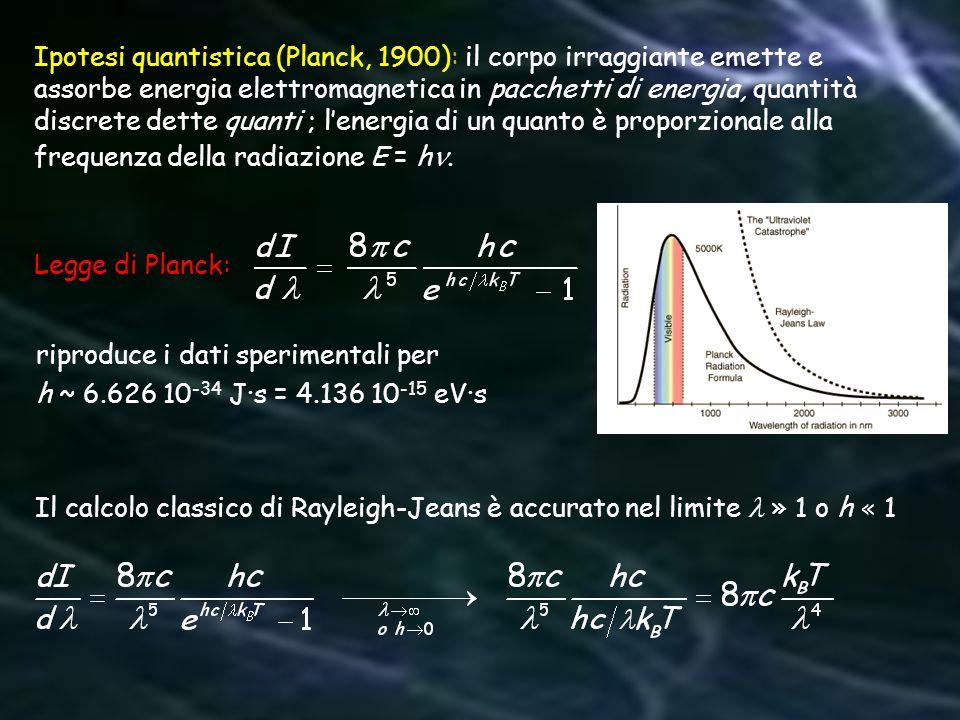 Ipotesi quantistica (Planck, 1900): il corpo irraggiante emette e assorbe energia elettromagnetica in pacchetti di energia, quantità discrete dette quanti ; l'energia di un quanto è proporzionale alla frequenza della radiazione E = hn.