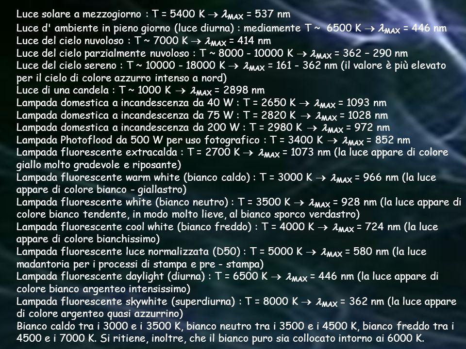 q Luce solare a mezzogiorno : T = 5400 K  lMAX = 537 nm