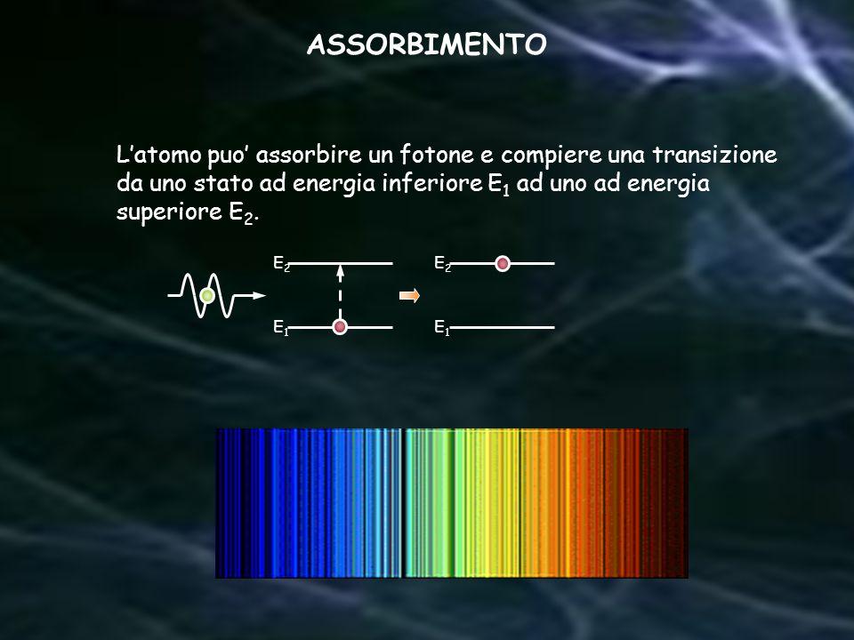 ASSORBIMENTO L'atomo puo' assorbire un fotone e compiere una transizione. da uno stato ad energia inferiore E1 ad uno ad energia.