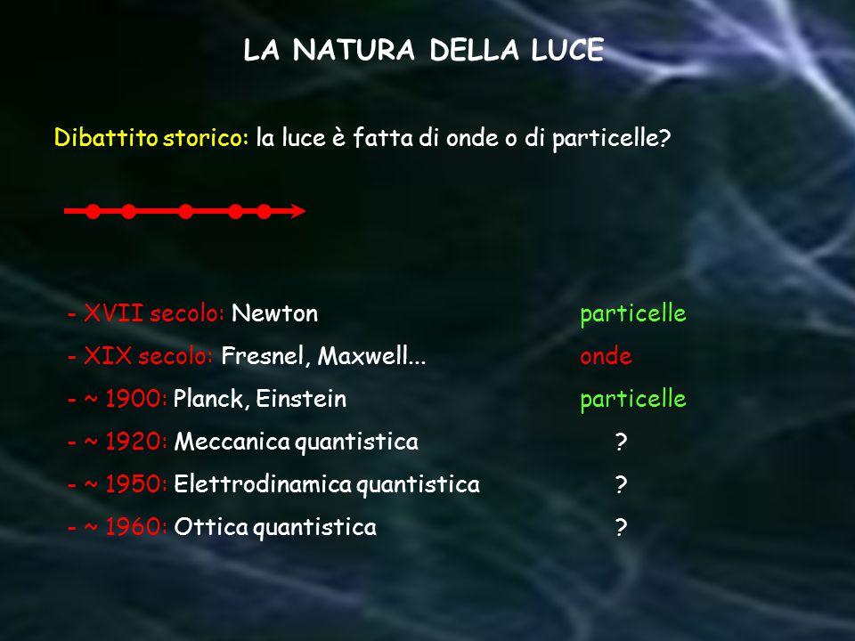 LA NATURA DELLA LUCE Dibattito storico: la luce è fatta di onde o di particelle - XVII secolo: Newton particelle.