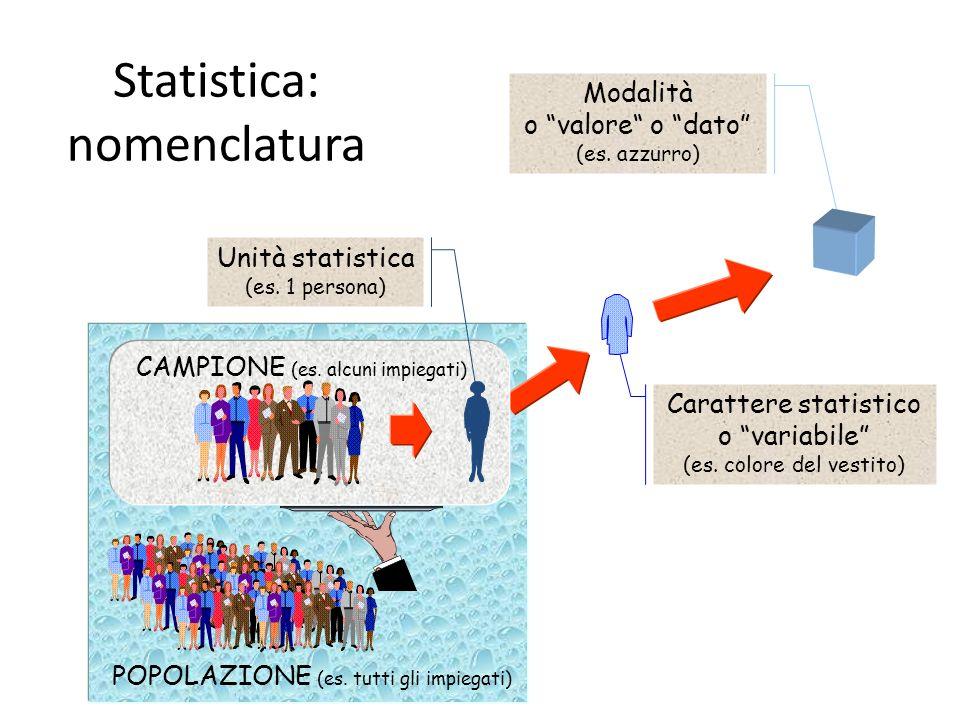 Statistica: nomenclatura
